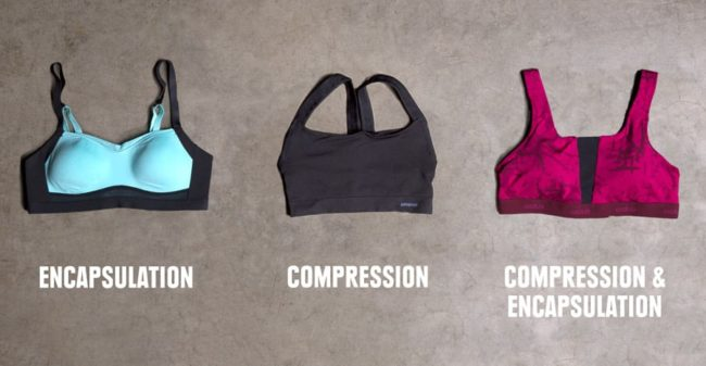 Types of sports bras