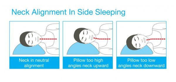 sleeping neck alignment